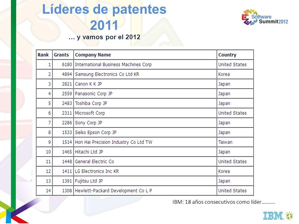 Líderes de patentes 2011 … y vamos por el 2012