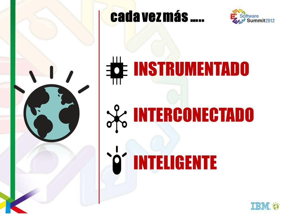 INSTRUMENTADO INTERCONECTADO INTELIGENTE cada vez más …..