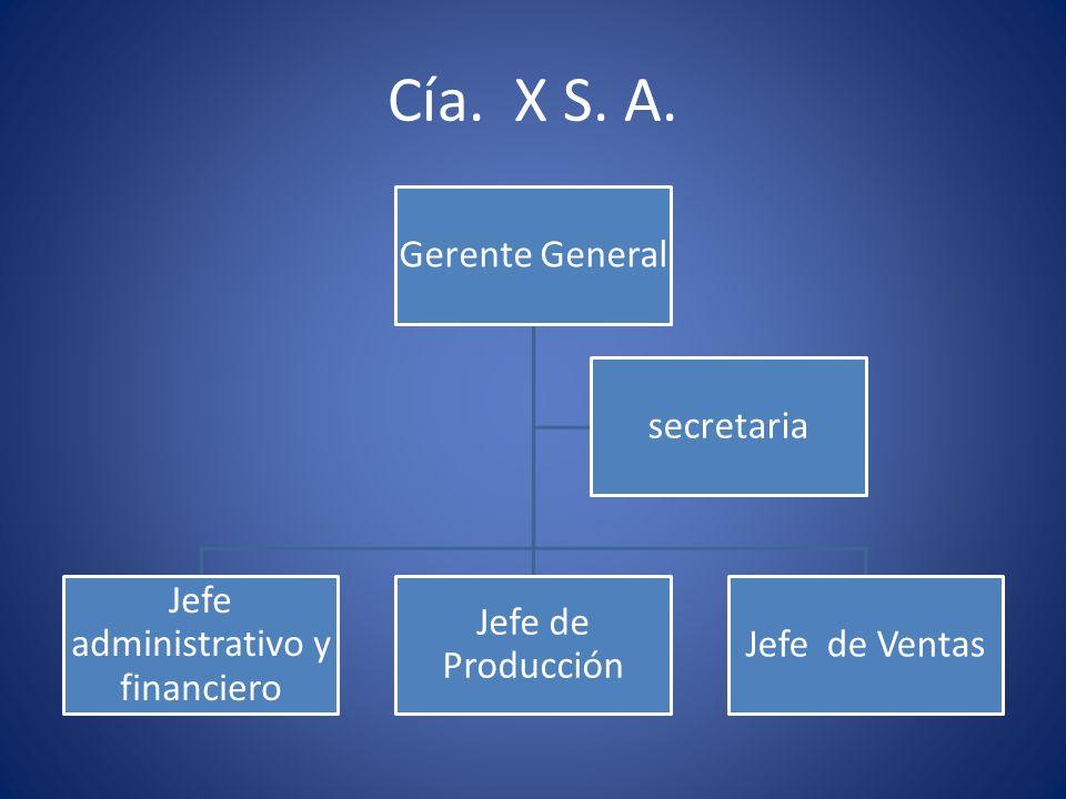 Jefe administrativo y financiero