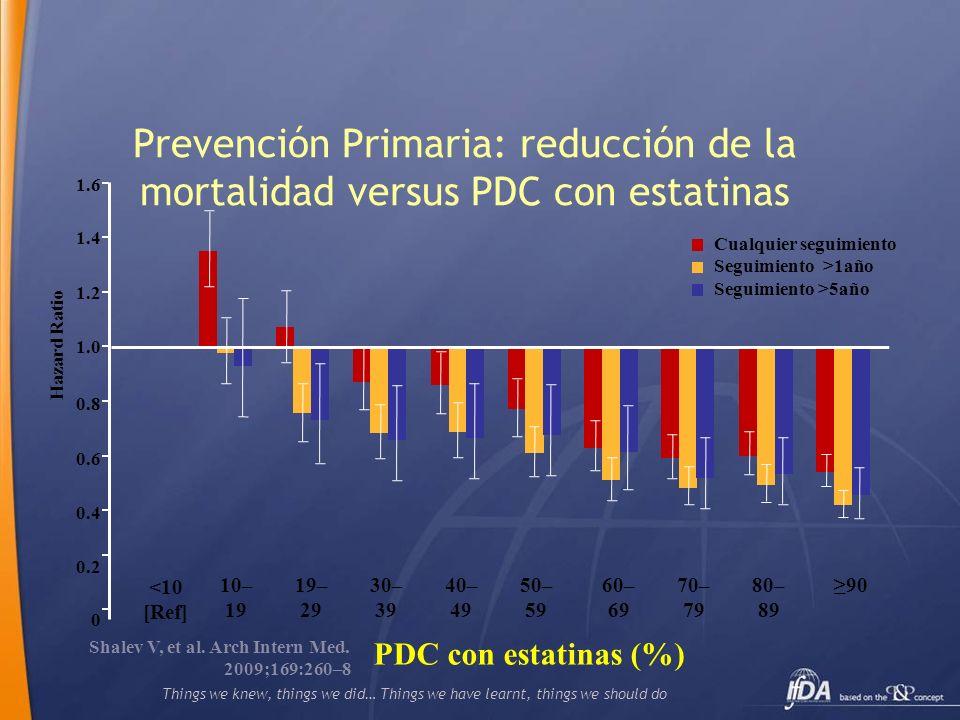 Prevención Primaria: reducción de la mortalidad versus PDC con estatinas