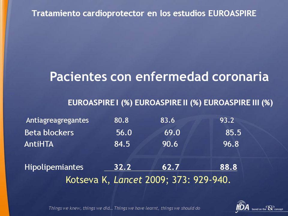 Tratamiento cardioprotector en los estudios EUROASPIRE