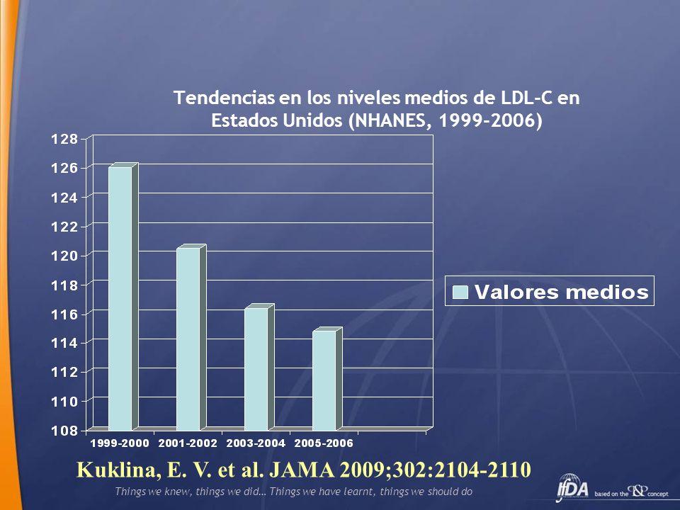 Kuklina, E. V. et al. JAMA 2009;302:2104-2110