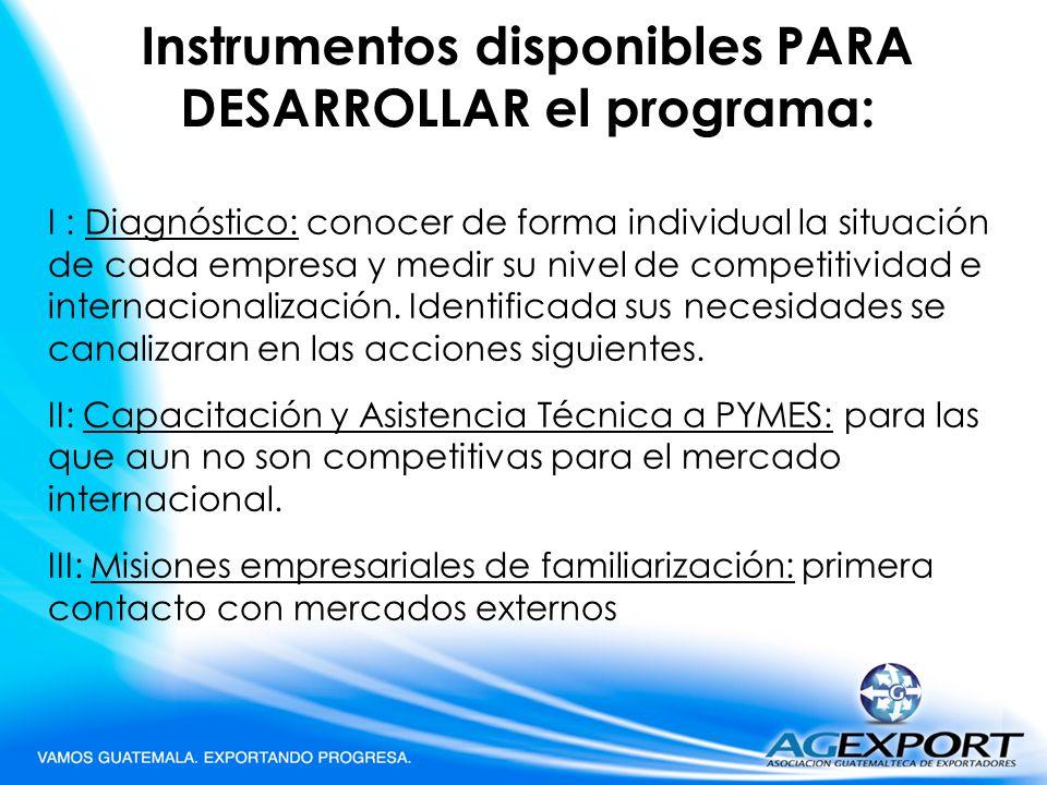 Instrumentos disponibles PARA DESARROLLAR el programa: