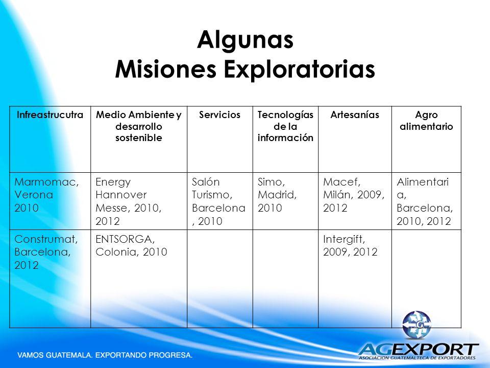 Algunas Misiones Exploratorias
