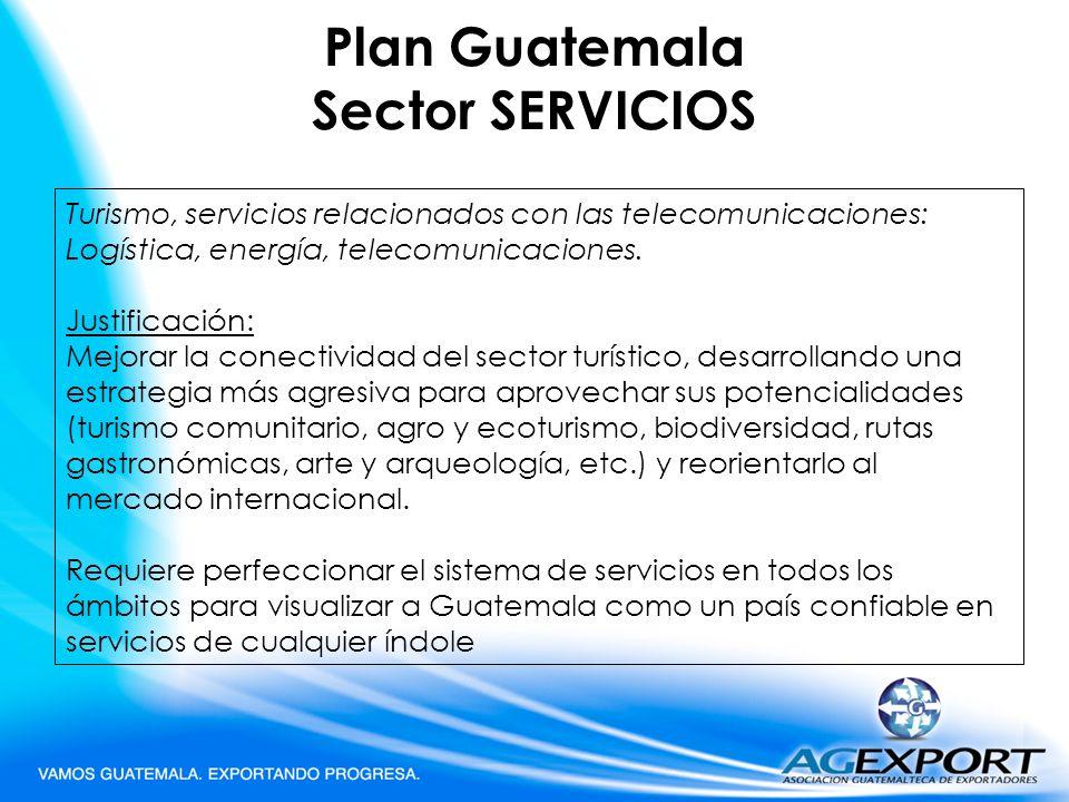 Plan Guatemala Sector SERVICIOS