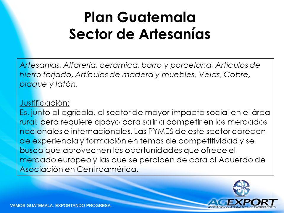 Plan Guatemala Sector de Artesanías