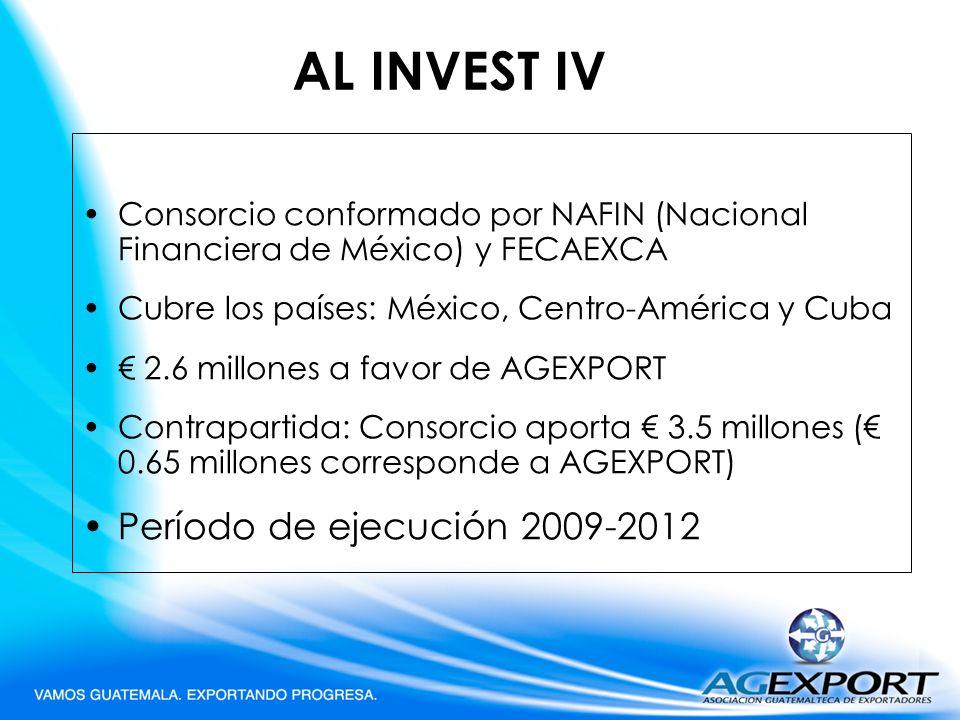 AL INVEST IV Período de ejecución 2009-2012