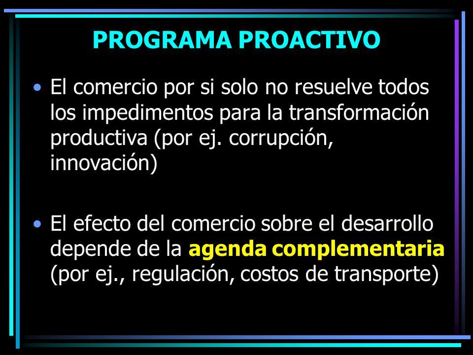 PROGRAMA PROACTIVO El comercio por si solo no resuelve todos los impedimentos para la transformación productiva (por ej. corrupción, innovación)