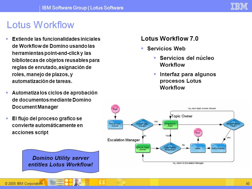 entitles Lotus Workflow!