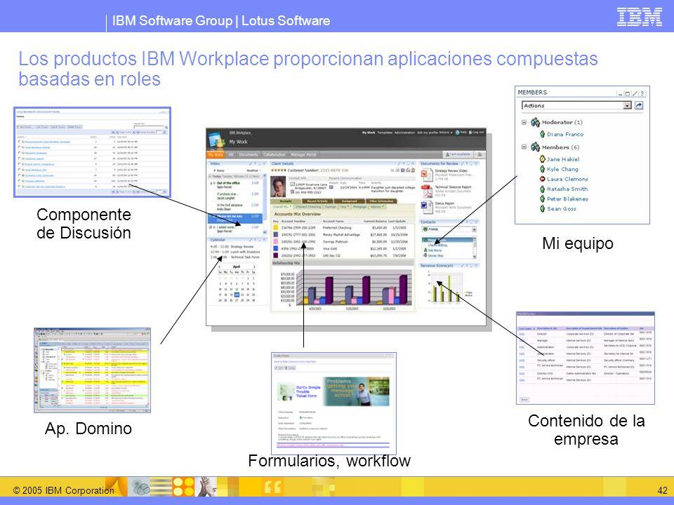 Los productos IBM Workplace proporcionan aplicaciones compuestas basadas en roles
