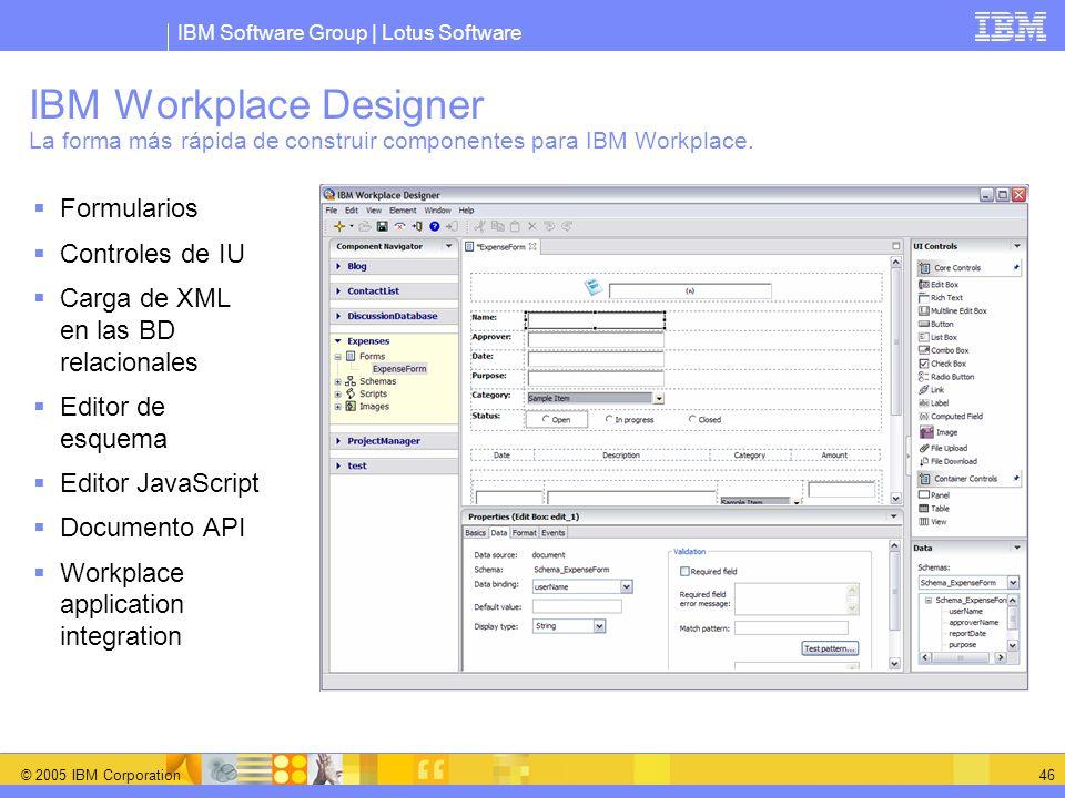 IBM Workplace Designer La forma más rápida de construir componentes para IBM Workplace.
