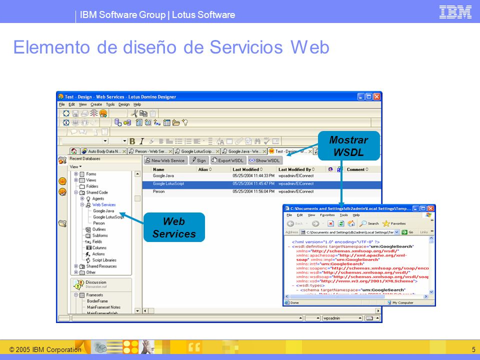 Elemento de diseño de Servicios Web