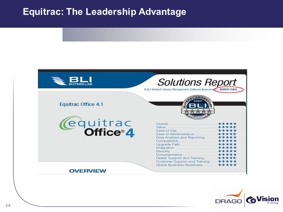 Equitrac: The Leadership Advantage