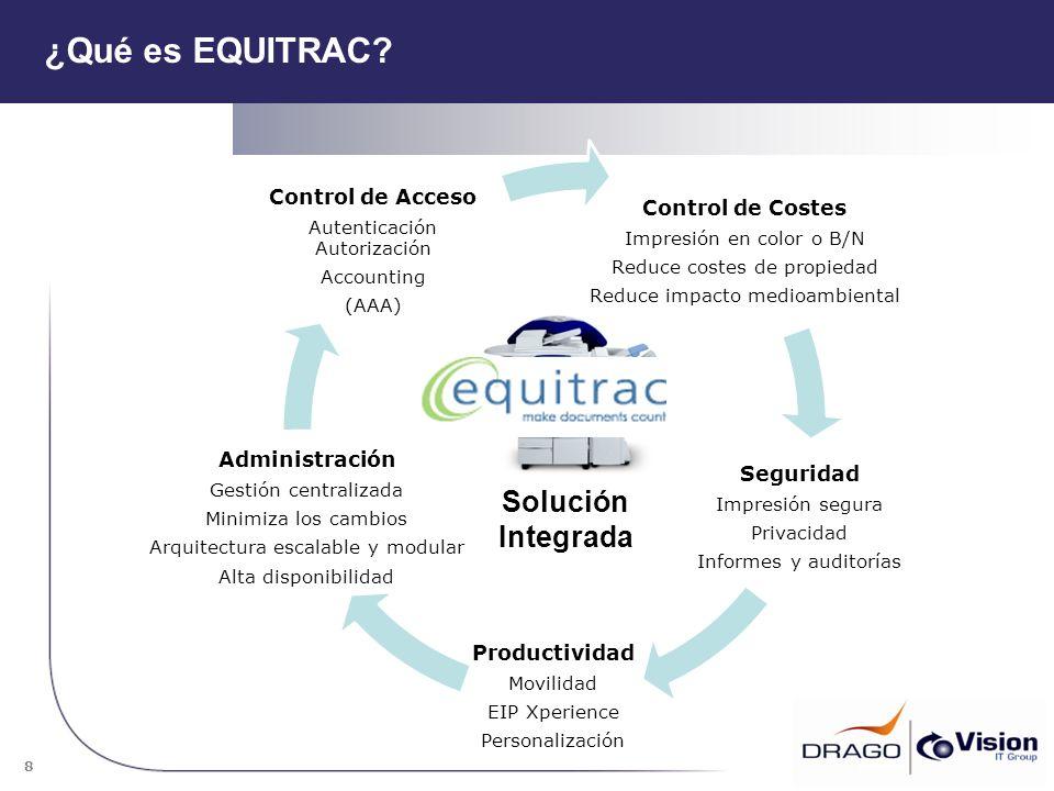 ¿Qué es EQUITRAC Solución Integrada Control de Costes Seguridad