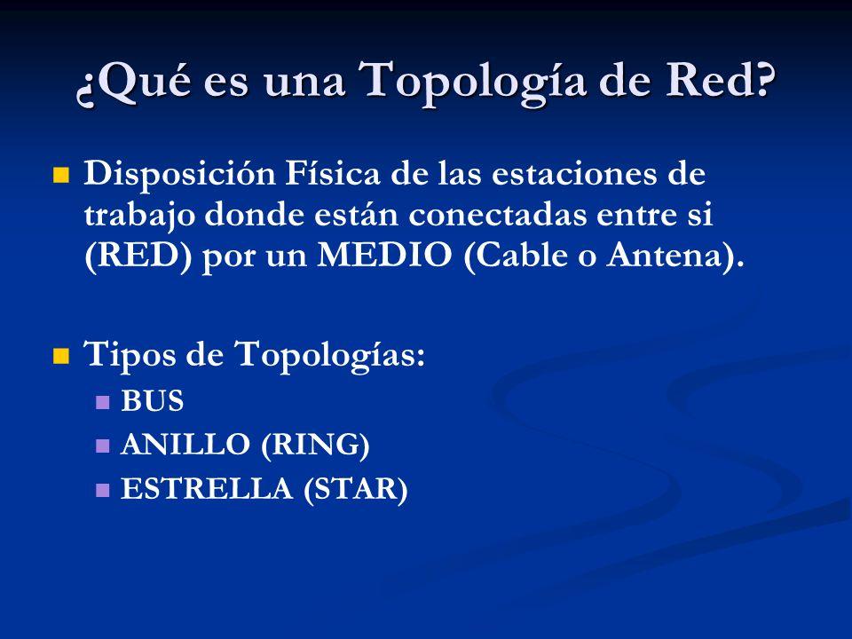 ¿Qué es una Topología de Red