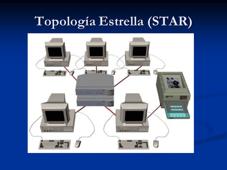 Topología Estrella (STAR)