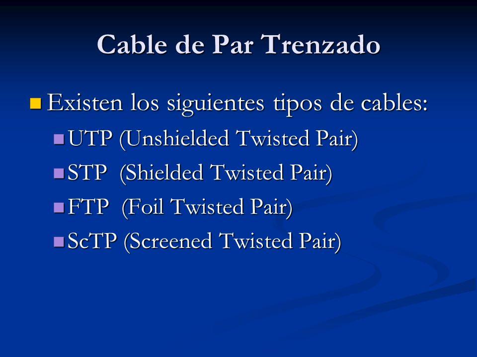 Cable de Par Trenzado Existen los siguientes tipos de cables: