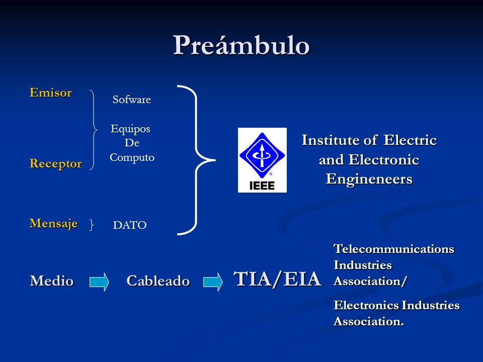 Institute of Electric and Electronic Engineneers