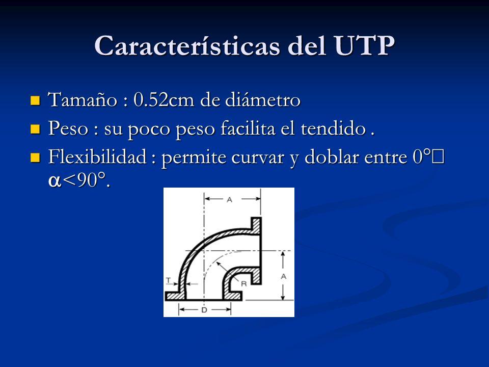 Características del UTP