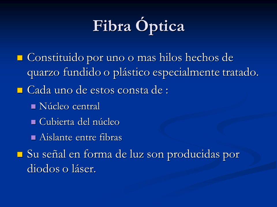 Fibra Óptica Constituido por uno o mas hilos hechos de quarzo fundido o plástico especialmente tratado.