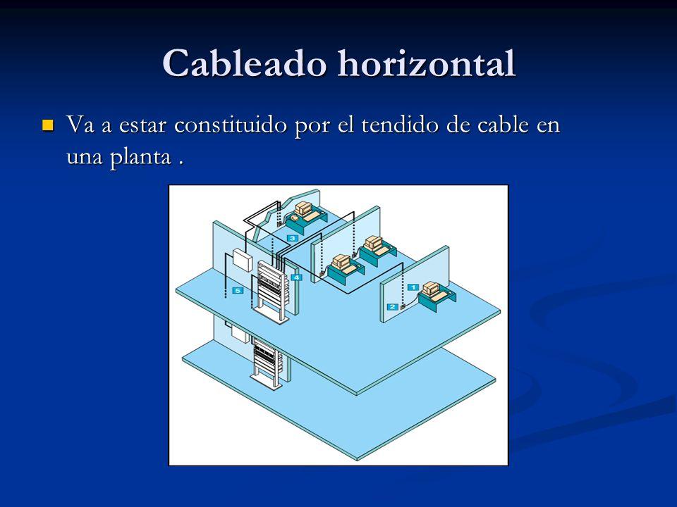 Cableado horizontal Va a estar constituido por el tendido de cable en una planta .
