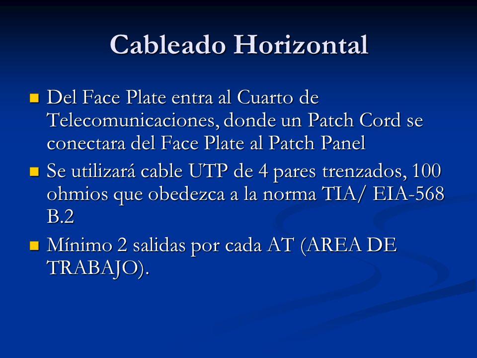 Cableado Horizontal Del Face Plate entra al Cuarto de Telecomunicaciones, donde un Patch Cord se conectara del Face Plate al Patch Panel.