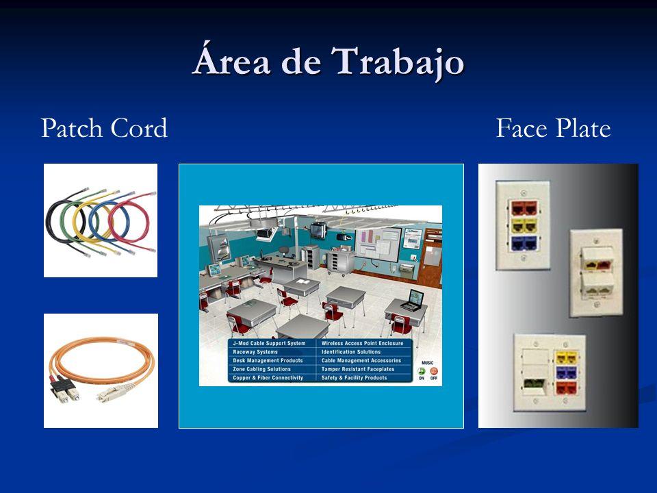 Área de Trabajo Patch Cord Face Plate