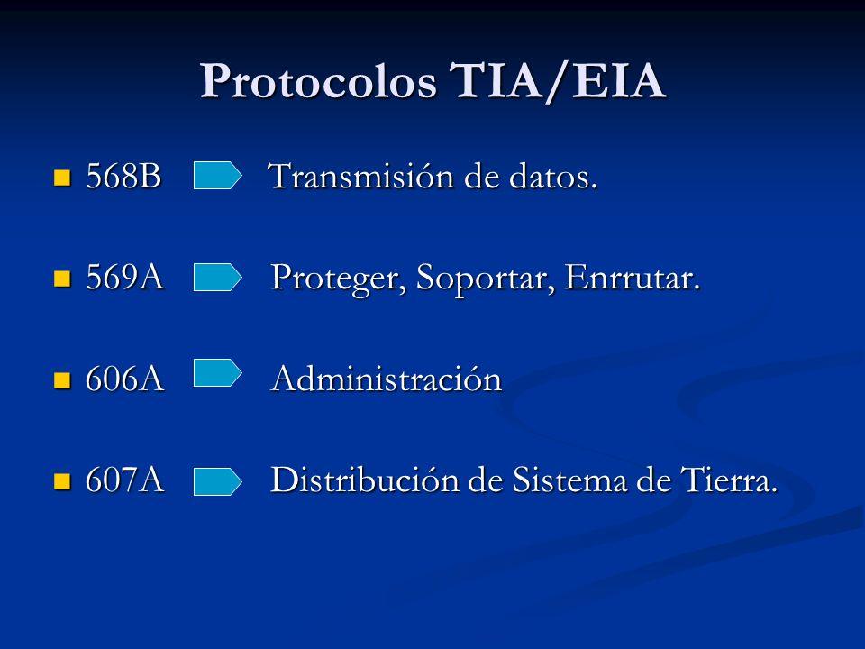 Protocolos TIA/EIA 568B Transmisión de datos.