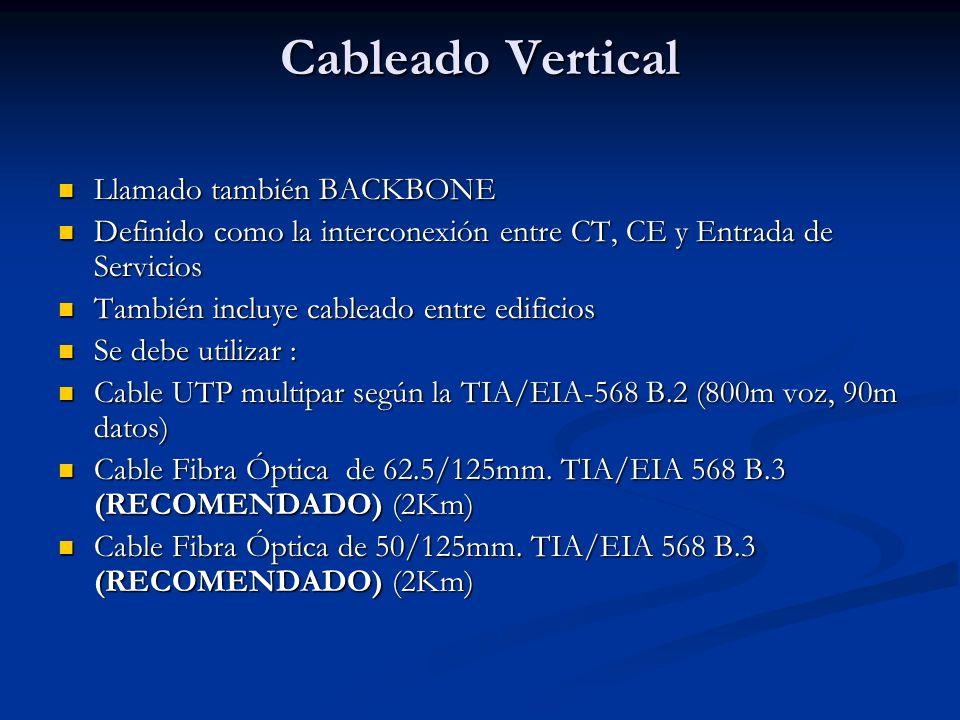 Cableado Vertical Llamado también BACKBONE