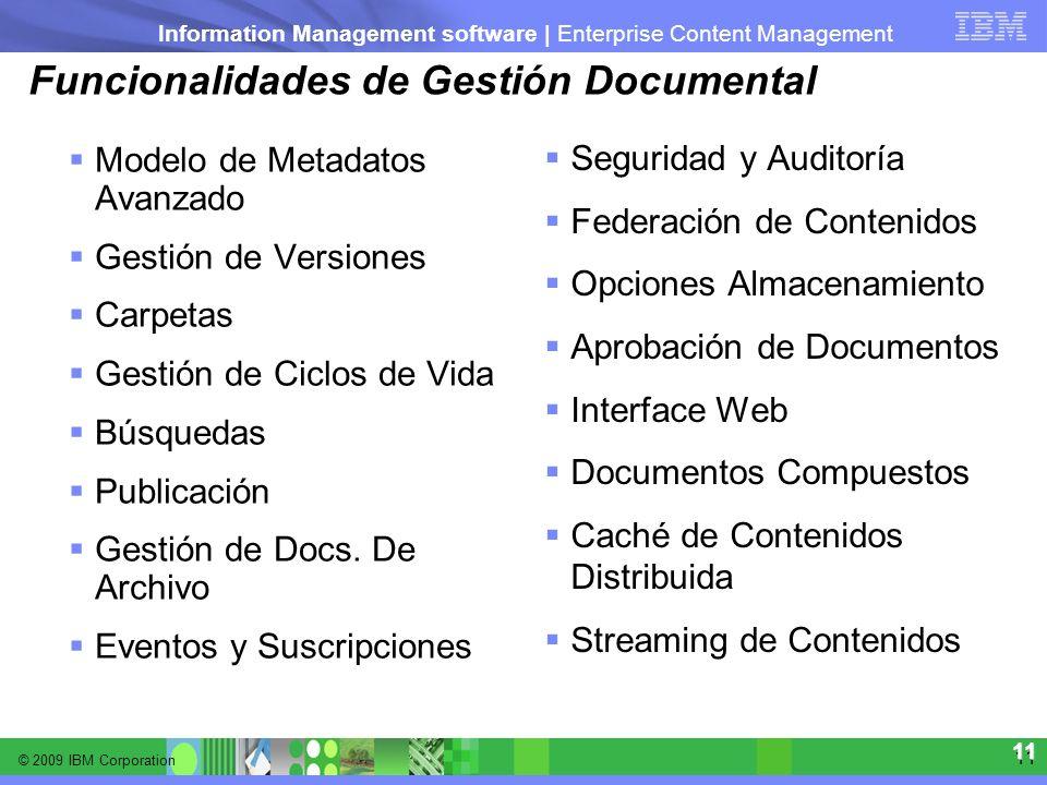 Funcionalidades de Gestión Documental