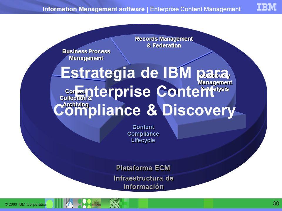 Estrategia de IBM para Enterprise Content Compliance & Discovery
