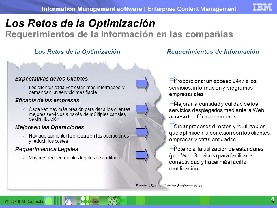 Los Retos de la Optimización Requerimientos de Información
