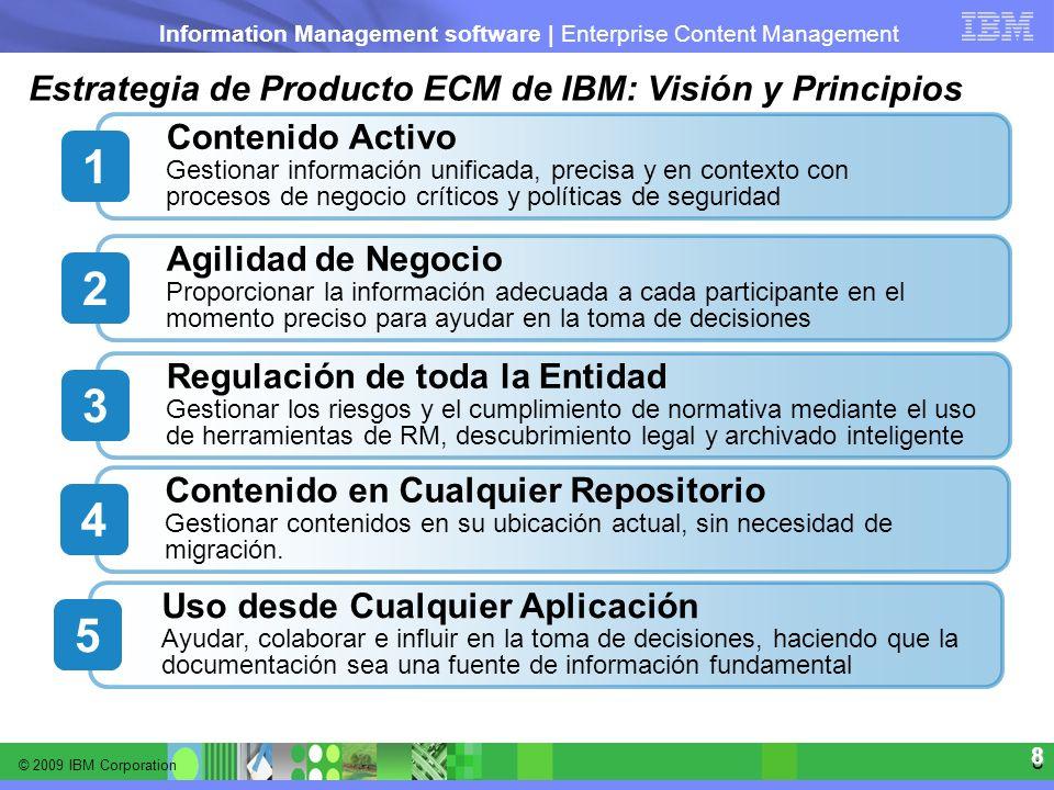 Estrategia de Producto ECM de IBM: Visión y Principios