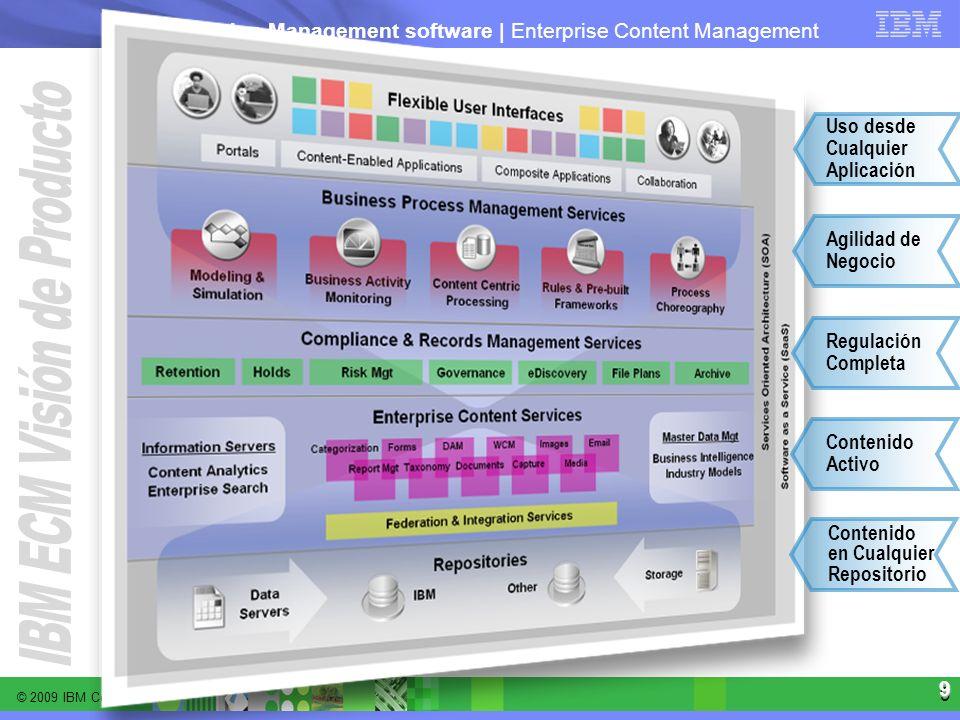 IBM ECM Visión de Producto