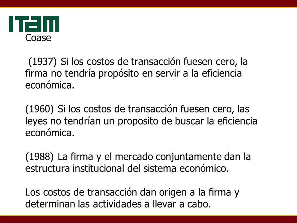 Coase (1937) Si los costos de transacción fuesen cero, la firma no tendría propósito en servir a la eficiencia económica.