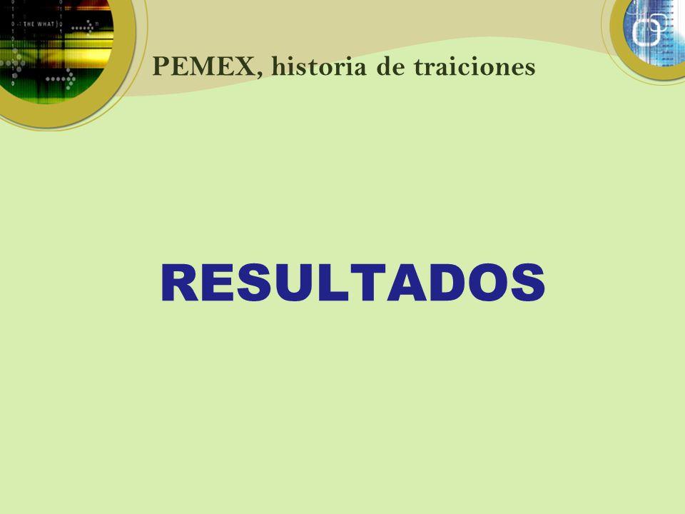 PEMEX, historia de traiciones