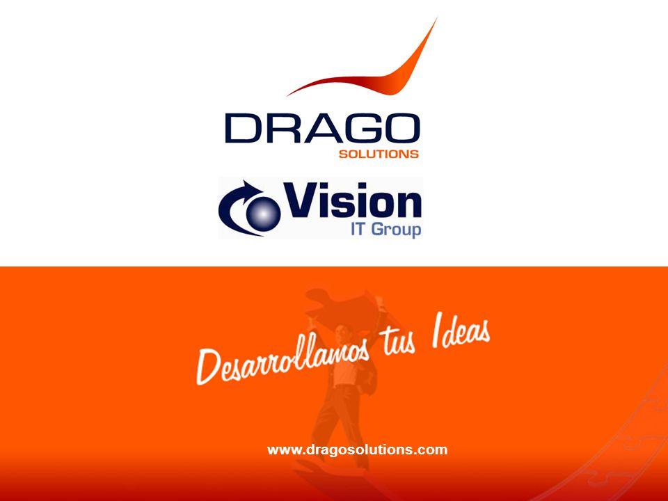 www.dragosolutions.com