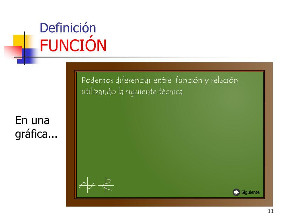 Definición FUNCIÓN En una gráfica...