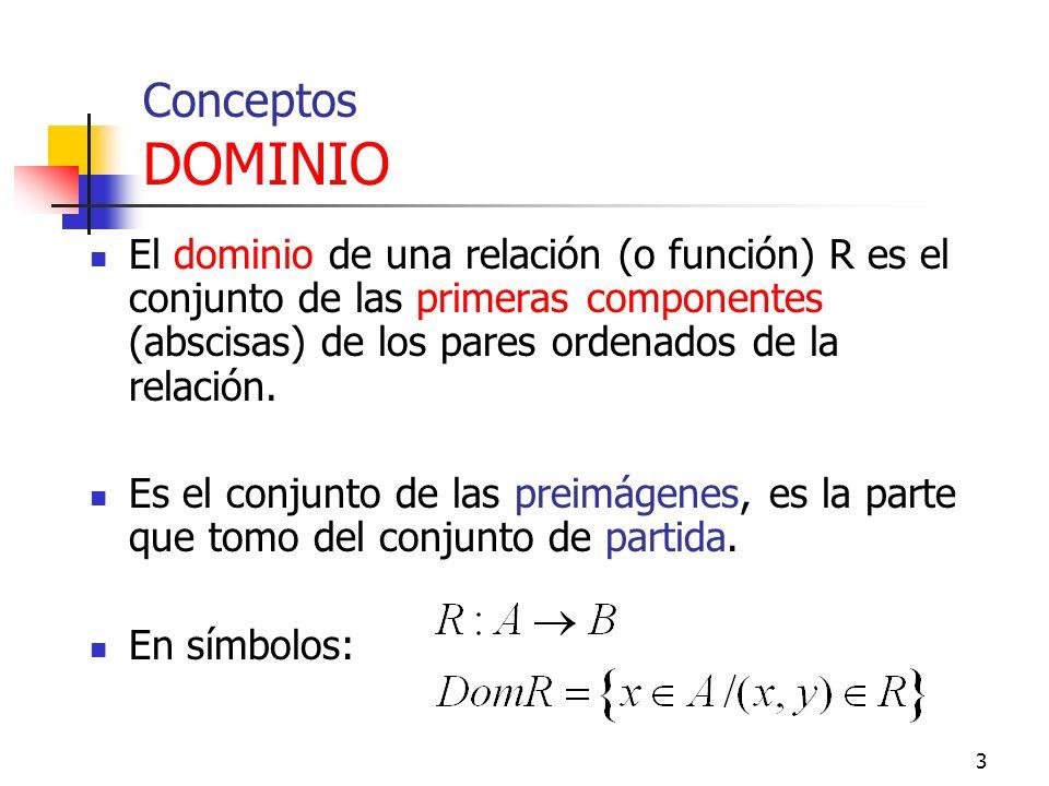 Conceptos DOMINIO