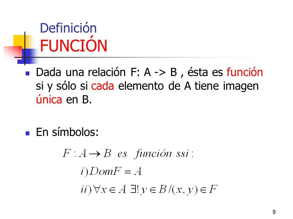 Definición FUNCIÓN Dada una relación F: A -> B , ésta es función si y sólo si cada elemento de A tiene imagen única en B.