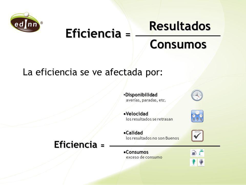 Eficiencia = Consumos La eficiencia se ve afectada por: Eficiencia =
