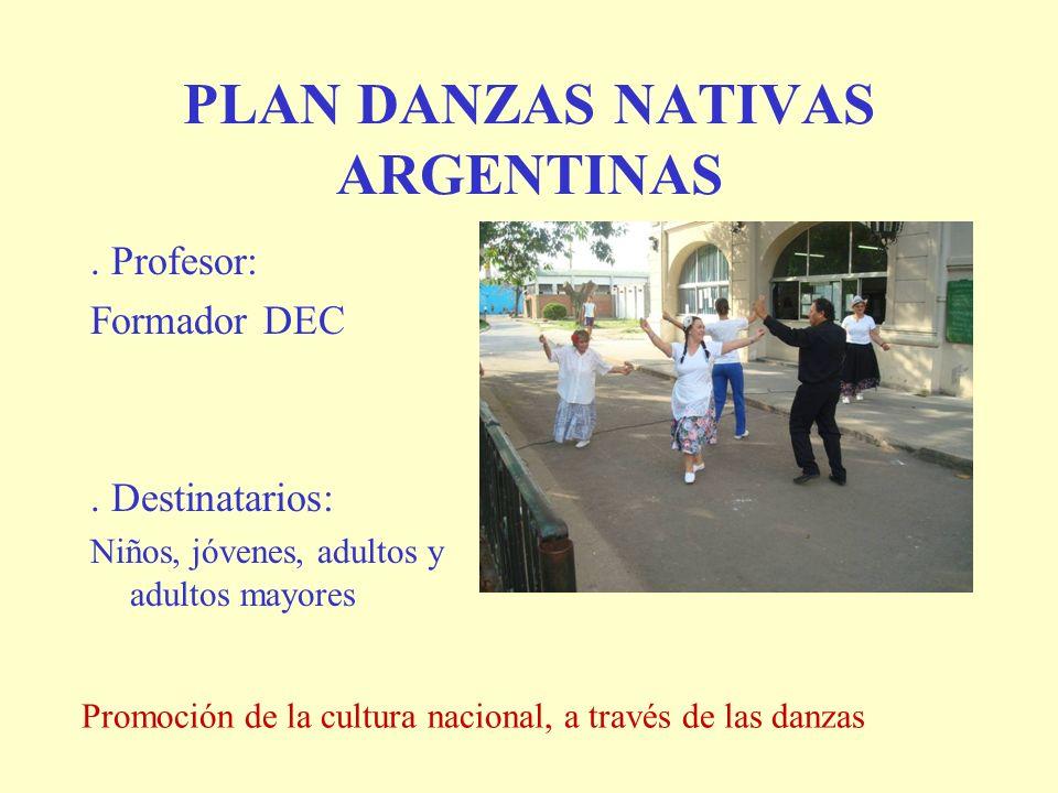 PLAN DANZAS NATIVAS ARGENTINAS