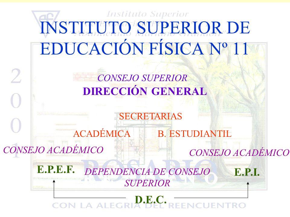 INSTITUTO SUPERIOR DE EDUCACIÓN FÍSICA Nº 11