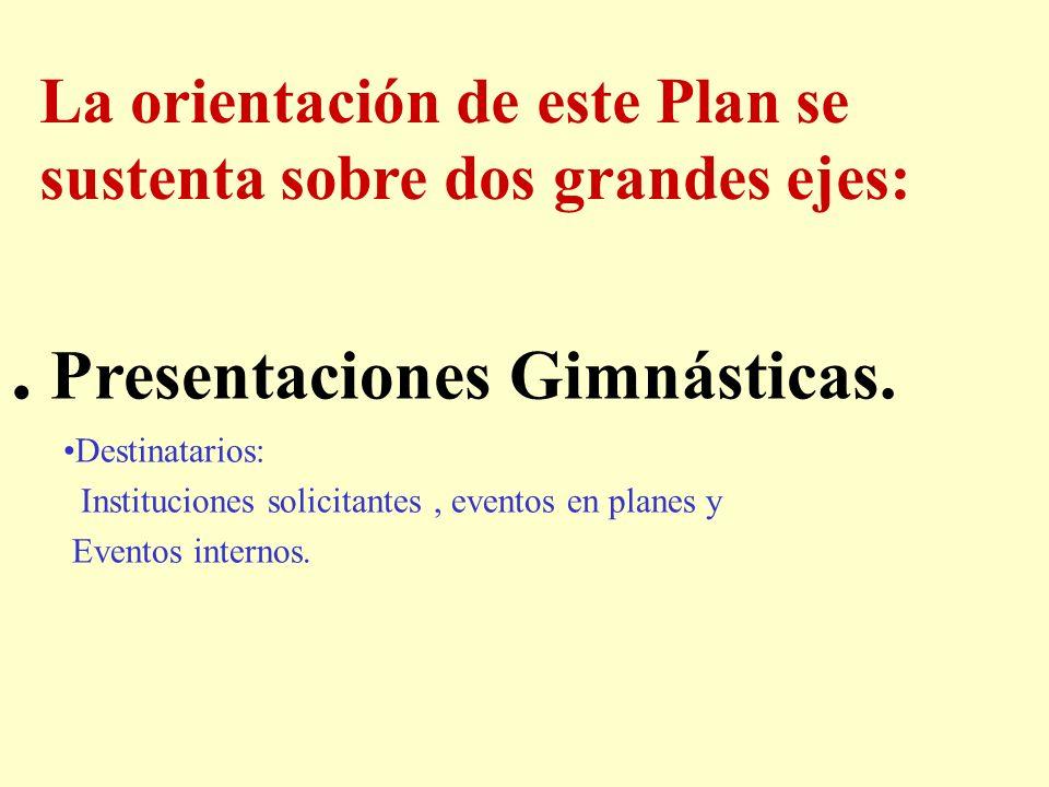 . Presentaciones Gimnásticas.