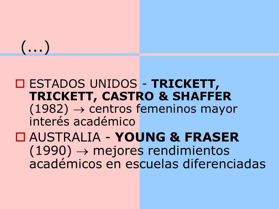 (...) ESTADOS UNIDOS - TRICKETT, TRICKETT, CASTRO & SHAFFER (1982)  centros femeninos mayor interés académico.