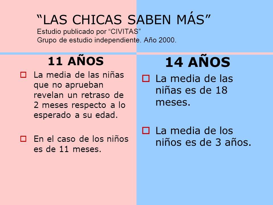 LAS CHICAS SABEN MÁS Estudio publicado por CIVITAS Grupo de estudio independiente. Año 2000.