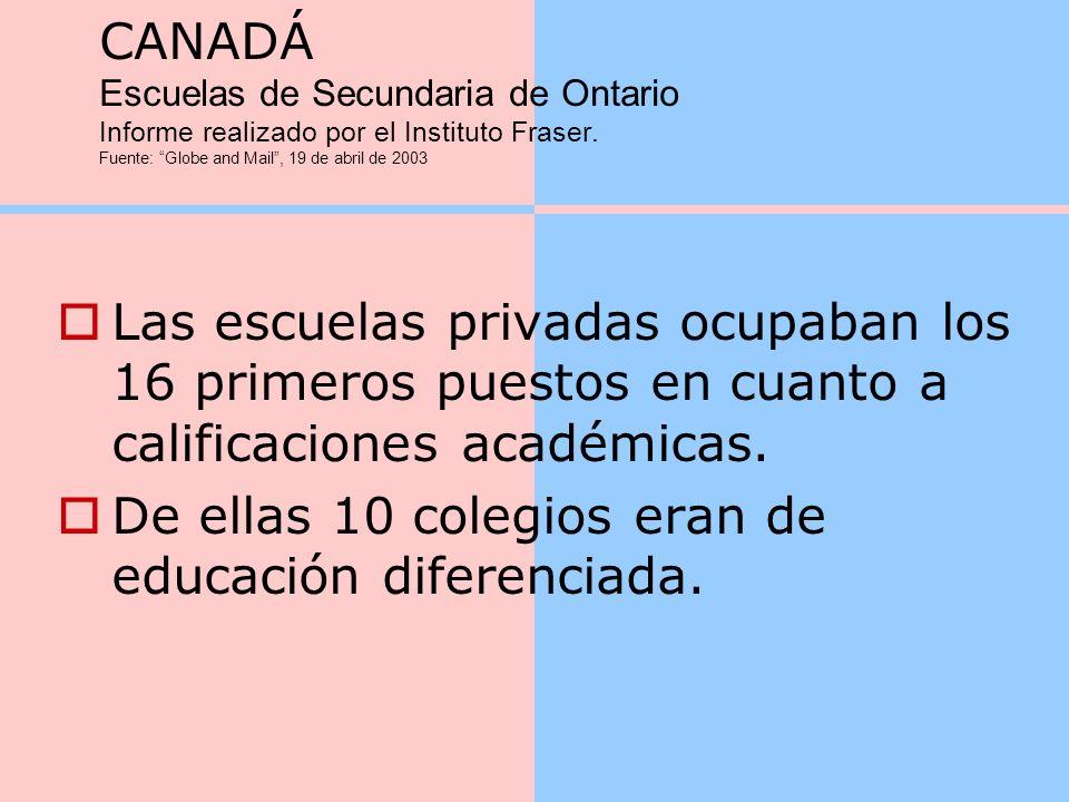 CANADÁ Escuelas de Secundaria de Ontario Informe realizado por el Instituto Fraser. Fuente: Globe and Mail , 19 de abril de 2003