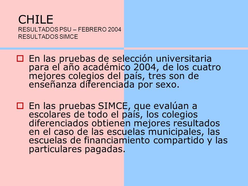 CHILE RESULTADOS PSU – FEBRERO 2004 RESULTADOS SIMCE