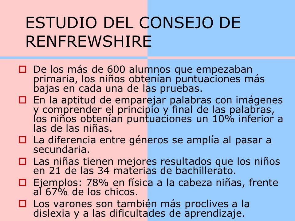 ESTUDIO DEL CONSEJO DE RENFREWSHIRE