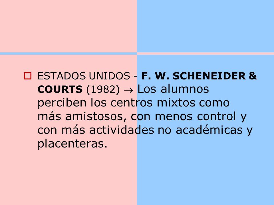 ESTADOS UNIDOS - F. W.